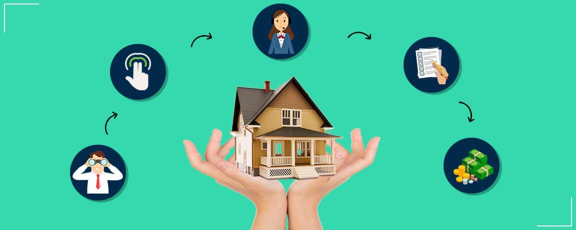 Home-Loan-Process-Explained.jpg